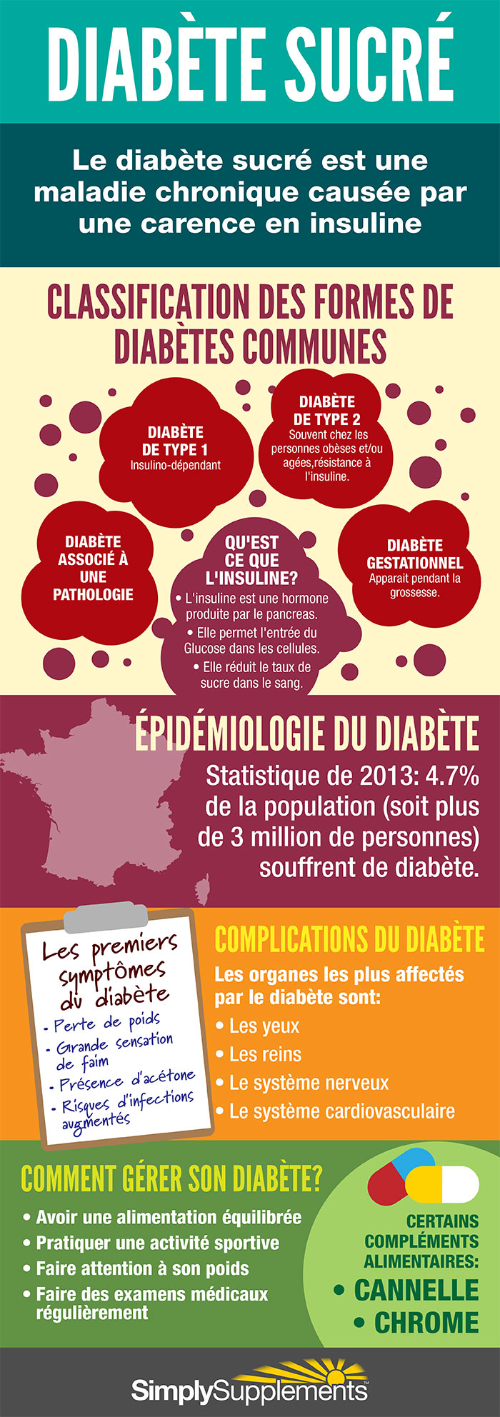 diabete-sucre