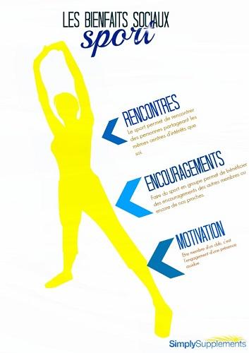 trois-bienfaits-sociaux-du-sport-en-image