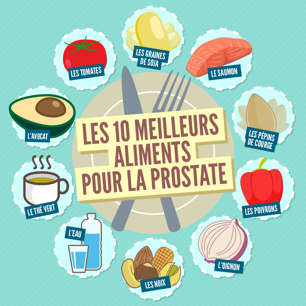 les-10-meilleurs-aliments-pour-la-prostate